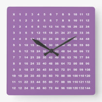 Multiplication Table 12x12 Math Fun (Dark Lilac) Square Wall Clock