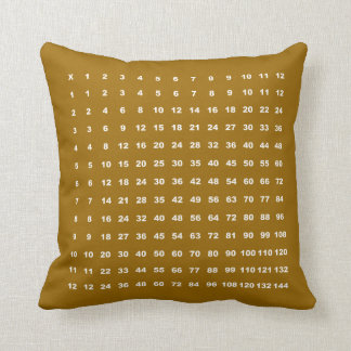 Multiplication Table 12x12 Math Fun (Dark Olive) Throw Pillow