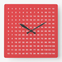 Multiplication Table 12x12 Math Fun Game (Coral) Square Wall Clock