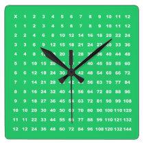 Multiplication Table 12x12 Math Fun Game (Emerald) Square Wall Clock