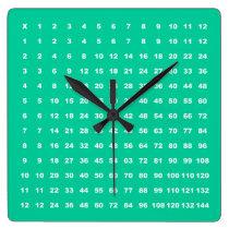 Multiplication Table 12x12 Math Fun Game (Hazel) Square Wall Clock