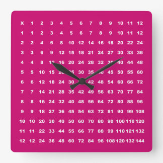 12x12 multiplication square new calendar template site for 12x12 table