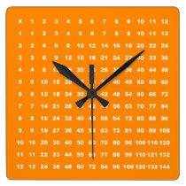Multiplication Table 12x12 Math Fun Game (Orange) Square Wall Clock