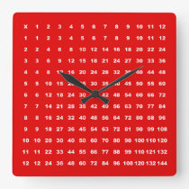 Multiplication Table 12x12 Math Fun Game (Red) Square Wall Clock