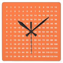 Multiplication Table 12x12 Math Fun Game (Salmon) Square Wall Clock