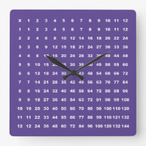 Multiplication Table 12x12 Math Fun Game (Violet) Square Wall Clock