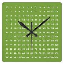 Multiplication Table 12x12 Math Fun (Green Apple) Square Wall Clock