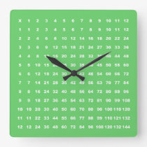 Multiplication Table 12x12 Math Fun (Green Mint) Square Wall Clock