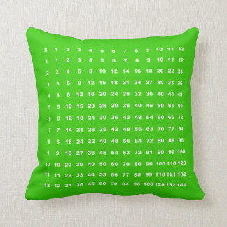 Math for high school pillows math for high school throw for 12x12 table
