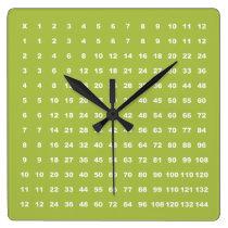 Multiplication Table 12x12 Math Fun (Green Tender) Square Wall Clock