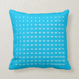 Multiplication Table 12x12 Math Fun (Light Blue) Throw Pillow