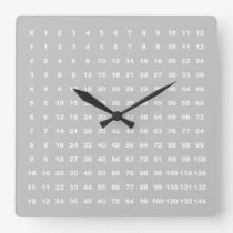 Multiplication Table 12x12 Math Fun (Light Gray) Square Wall Clock