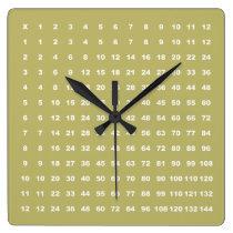 Multiplication Table 12x12 Math Fun (Light Khaki) Square Wall Clock