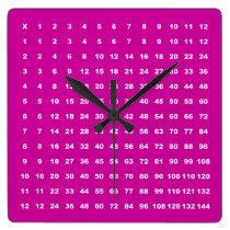 Multiplication Table 12x12 Math Fun (Purple Neon) Square Wall Clock