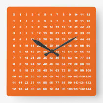 Multiplication Table 12x12 Math (Orange Pumpkin) Square Wall Clock