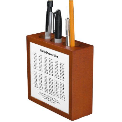 Multiplication Table And Celsius Fahrenheit Table Desk Organizer