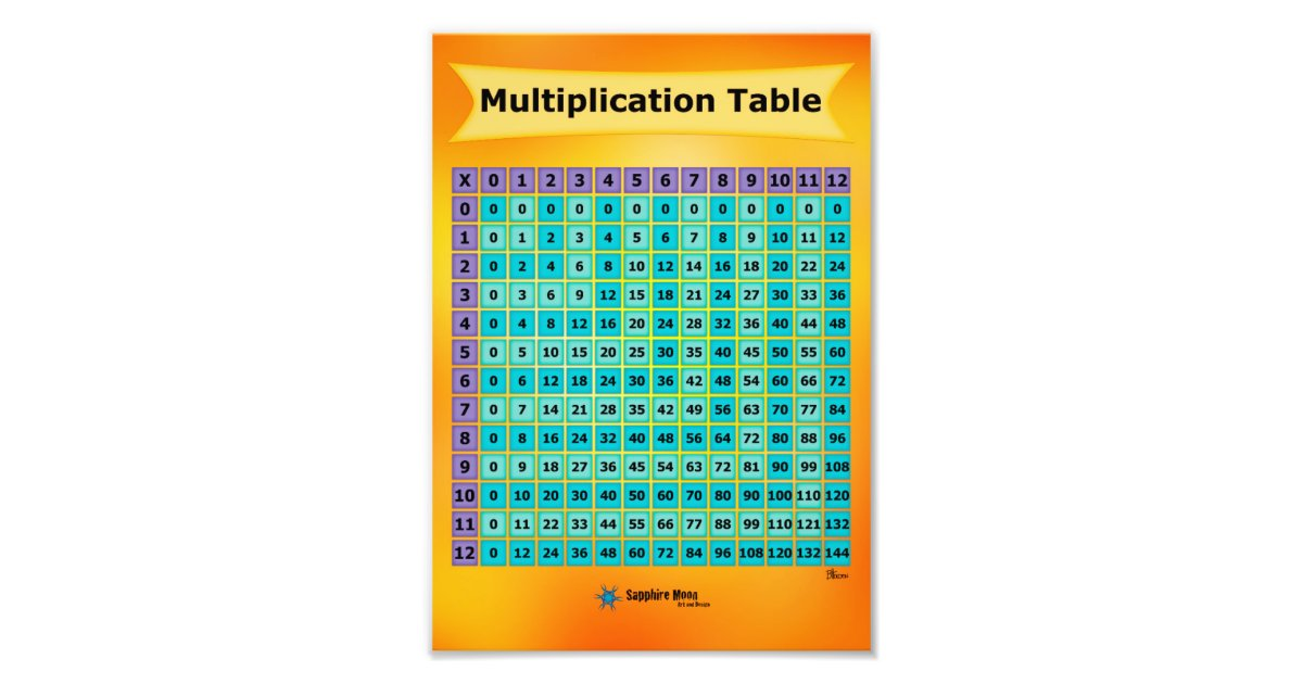 Multiplication table chart photo print zazzle for Multiplication table to 52