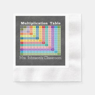 multiplication table classroom instant calculator paper napkin