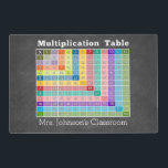 "multiplication table classroom instant calculator placemat<br><div class=""desc"">Chalkboard background - A fun chart with bright colors and a modern design. Old school way to multiply.</div>"