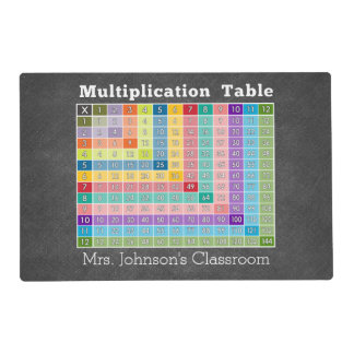 multiplication table classroom instant calculator placemat