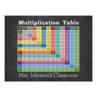 multiplication table classroom instant calculator poster