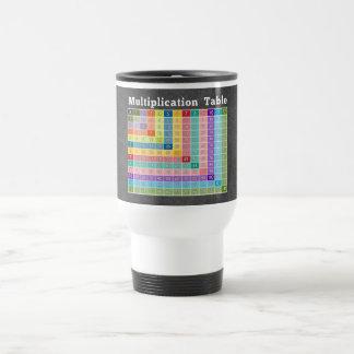 multiplication table classroom instant calculator travel mug
