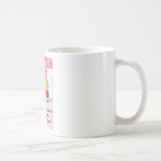 MULTIPLICATION TABLE CONTRIVED COFFEE MUG