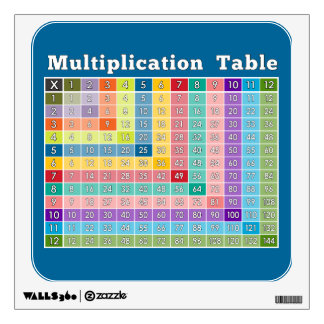 Multiplication Table for Classrooms Wall Sticker