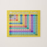 """Multiplication Table for Teachers and Math Geeks Jigsaw Puzzle<br><div class=""""desc"""">A fun chart with bright colors and a modern design.</div>"""