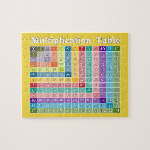 Multiplication Table for Teachers and Math Geeks Puzzle