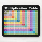 multiplication table... instant calculator! mouse pad
