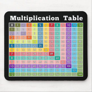 Multiplication table mouse pads zazzle for 108 times table