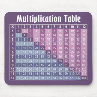 Multiplication Table (Instant Calculator!) Mouse Pad