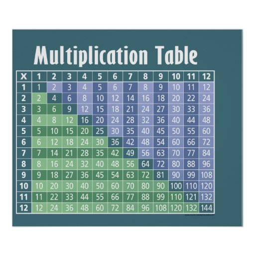 multiplication table... instant calculator! print