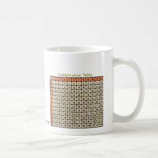 Multiplication Table - mug - orange