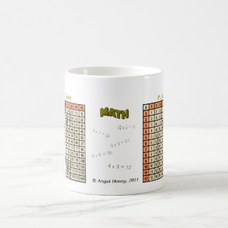 Multiplication Table-mug - orange (with equations) Coffee Mug