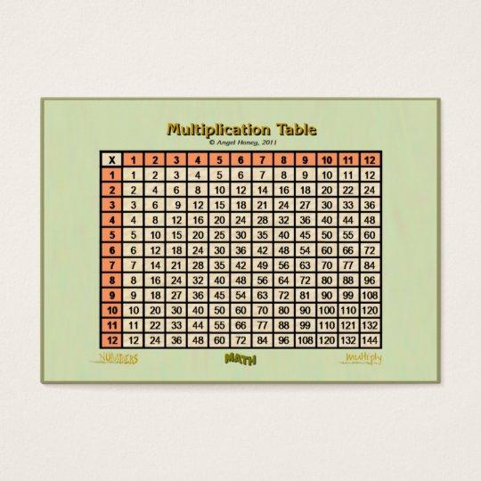 Multiplication Table-pocket card (CBC) orange