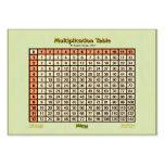 Multiplication Table-pocket card (CBC) orange Business Cards