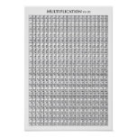 Multiplication Table to 20 - Poster