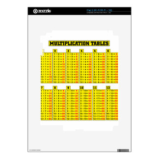 Multiplication tables - math skins for iPad 2