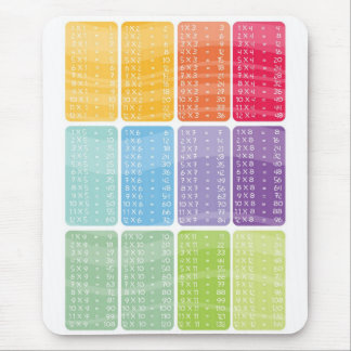 Multiplication times table - rainbow mouse mat