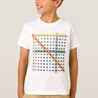 Multiplication / Times Table T-Shirt