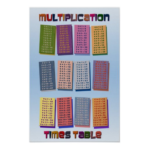 Multiplication times tables poster zazzle for Multiplication table to 52