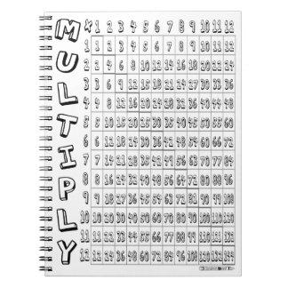 Multiplique el cuaderno