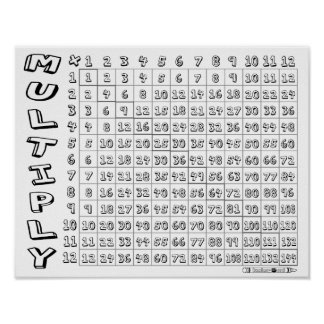 Multiply Poster 14x11