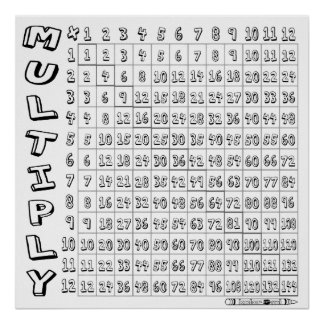Multiply Poster 24x24