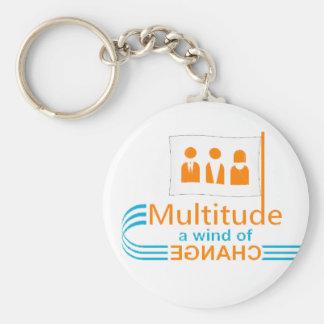 Multitude Basic Round Button Keychain