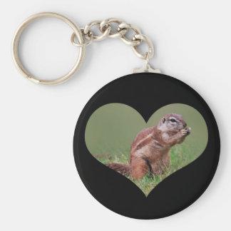 Munchkins Basic Round Button Keychain