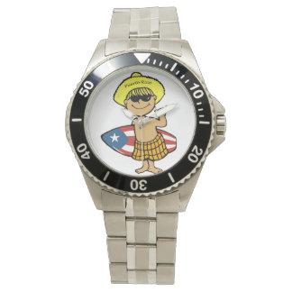 Mundi Watch