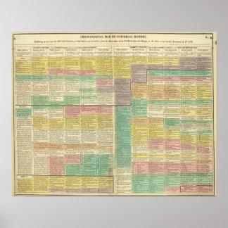Mundo de la historia a 1789 poster